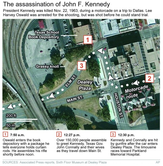 7 Dealey Plaza map