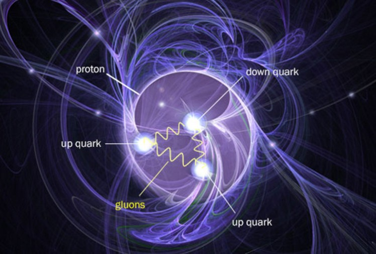 3 sub atomic