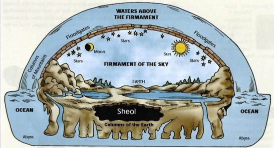 5-hebrew-cosmology